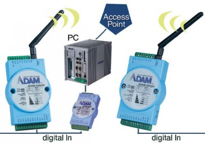 Advantech-Wireless